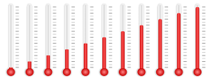 2018 05 thermometres thermometer 1917500 pixabay