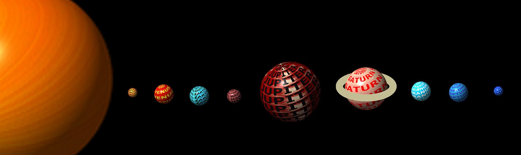 Préférence Le système solaire : les planètes - archi7, les sciences de tous  LK55